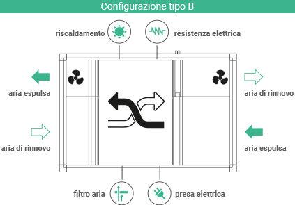 09_Recuperatori-di-calore_B_it